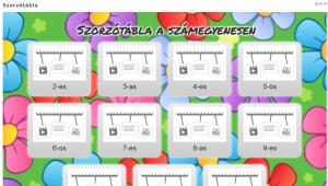 szorzótábla1